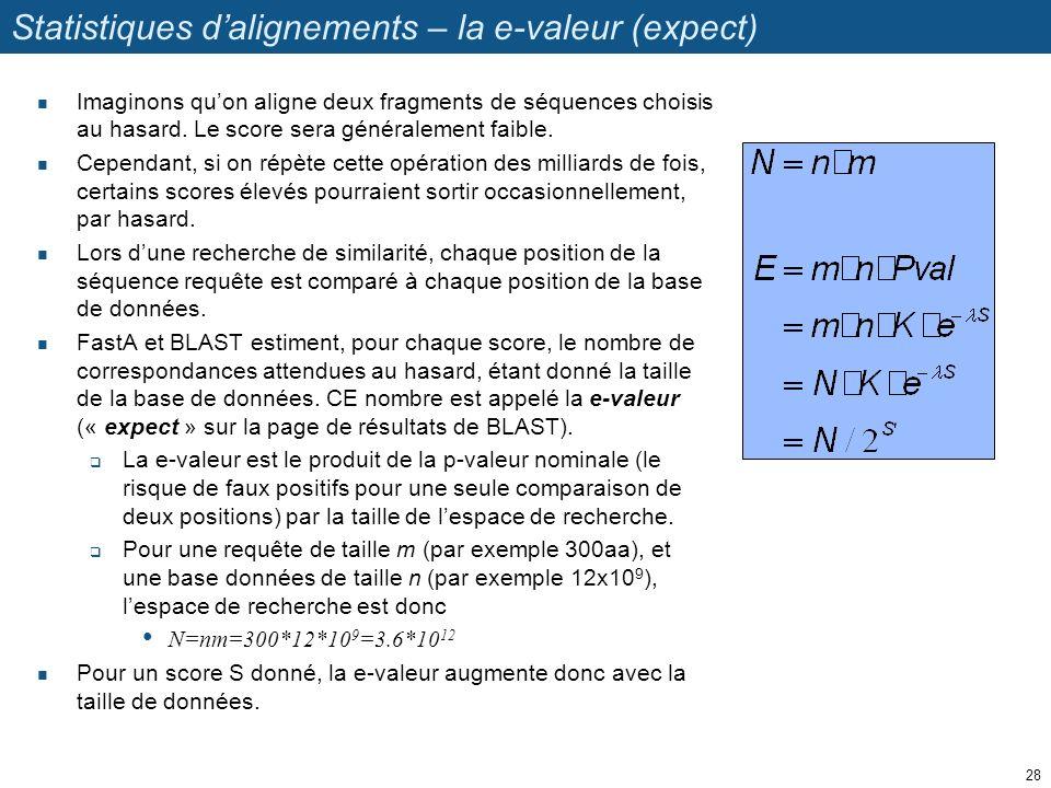 Statistiques d'alignements – la e-valeur (expect)