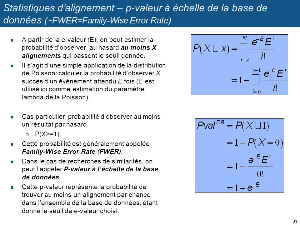 Statistiques d'alignement – p-valeur à échelle de la base de données (~FWER=Family-Wise Error Rate)