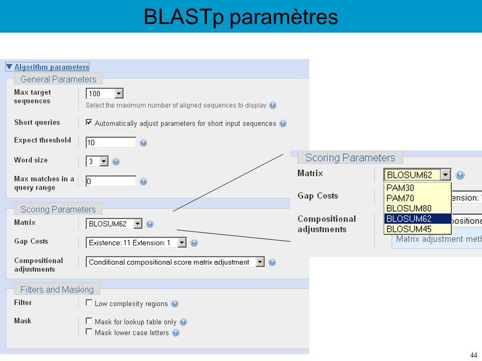BLASTp paramètres