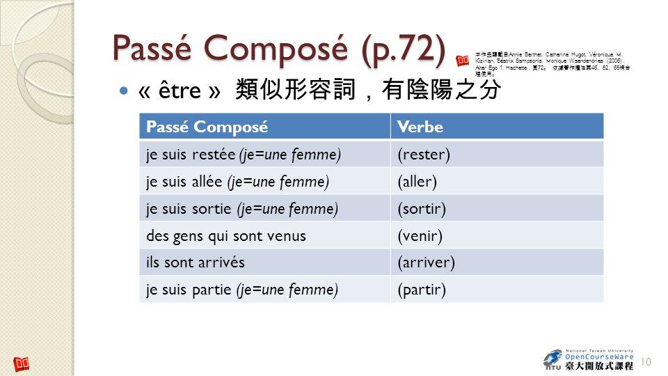 Passé Composé (p.72) « être » 類似形容詞,有陰陽之分 Passé Composé Verbe