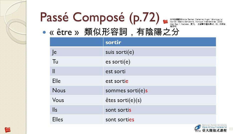 Passé Composé (p.72) « être » 類似形容詞,有陰陽之分 sortir Je suis sorti(e) Tu