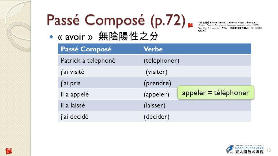 Passé Composé (p.72) « avoir » 無陰陽性之分 appeler = téléphoner