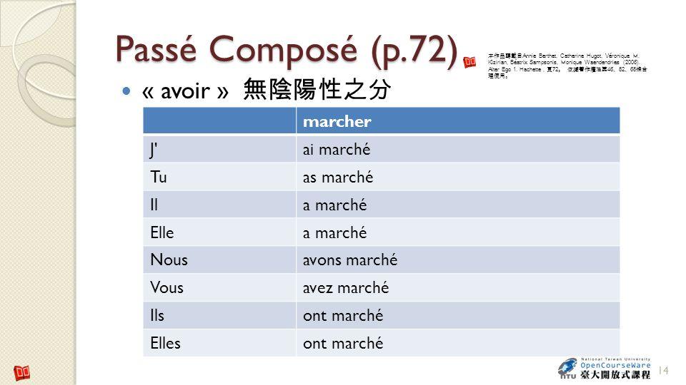 Passé Composé (p.72) « avoir » 無陰陽性之分 marcher J ai marché Tu
