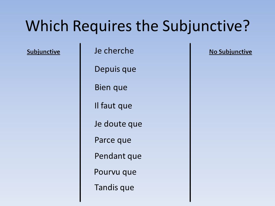 Which Requires the Subjunctive
