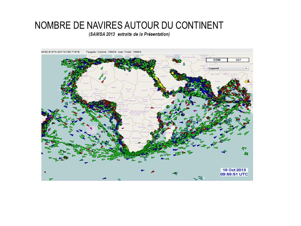 NOMBRE DE NAVIRES AUTOUR DU CONTINENT (SAMSA 2013 extraits de la Présentation)