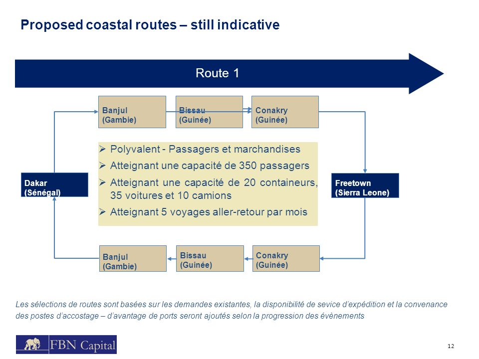 Proposed coastal routes – still indicative