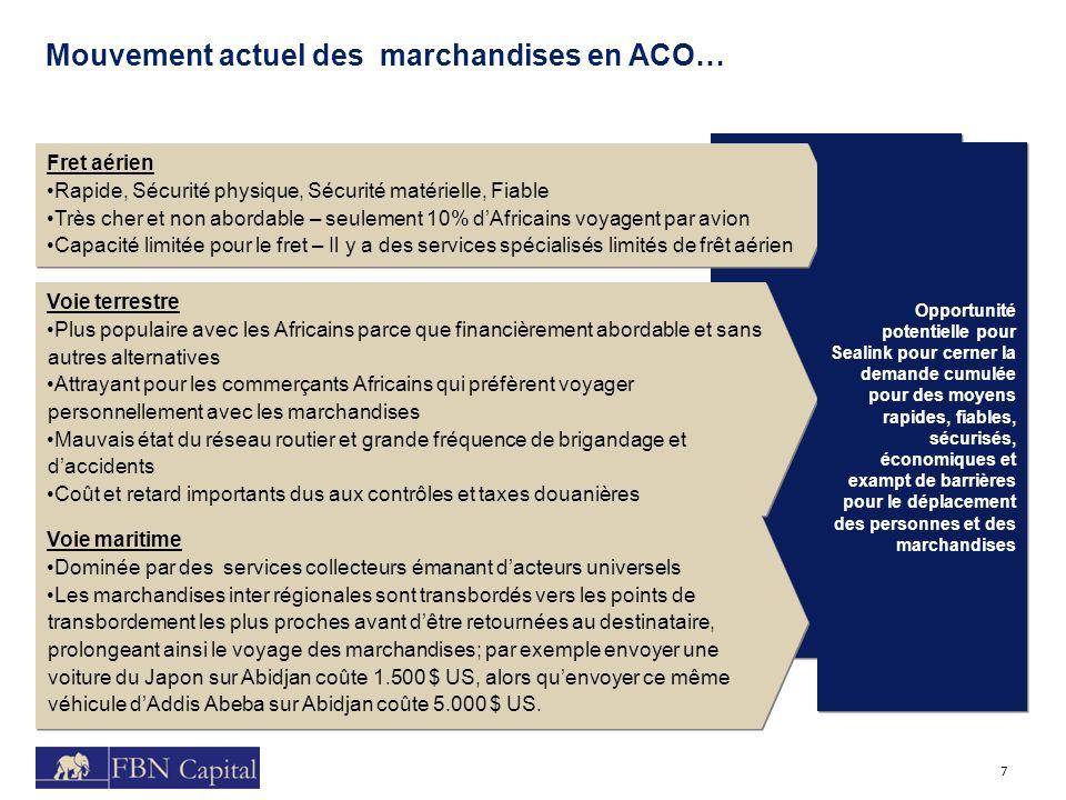 Mouvement actuel des marchandises en ACO…