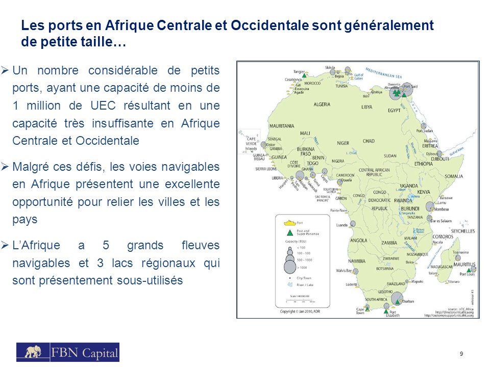 Les ports en Afrique Centrale et Occidentale sont généralement de petite taille…
