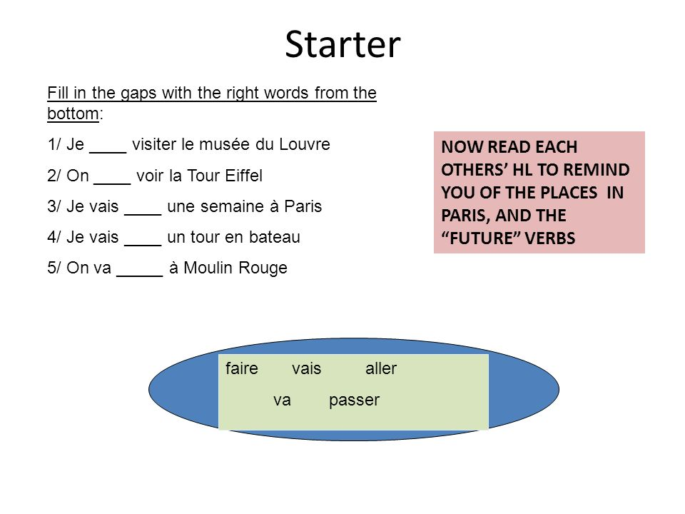 Starter Fill in the gaps with the right words from the bottom: 1/ Je ____ visiter le musée du Louvre.