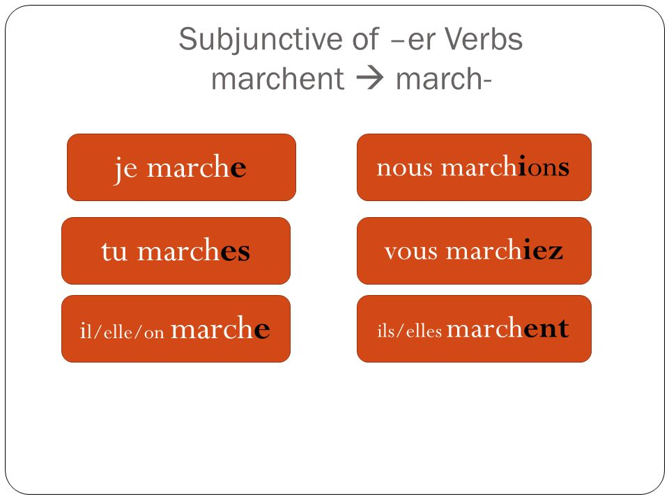 Subjunctive of –er Verbs marchent  march-