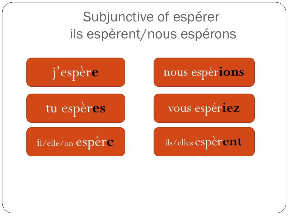 Subjunctive of espérer ils espèrent/nous espérons
