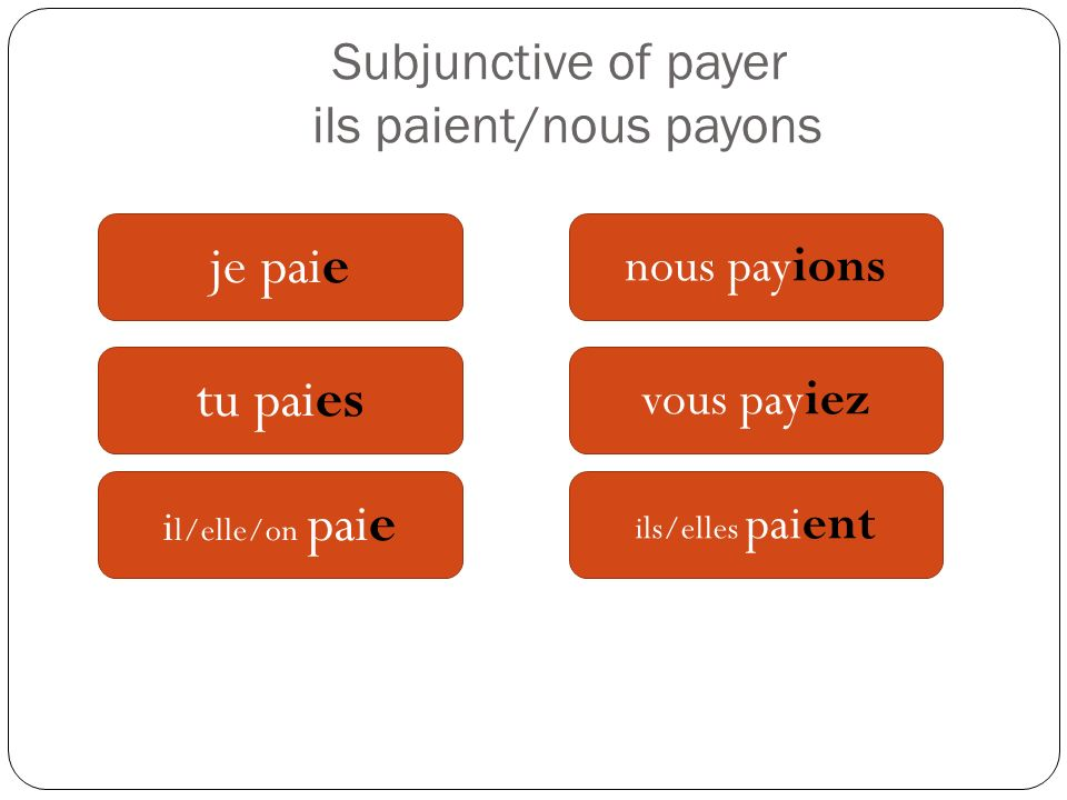 Subjunctive of payer ils paient/nous payons