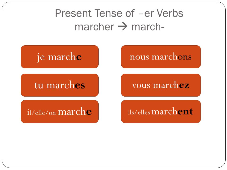 Present Tense of –er Verbs marcher  march-