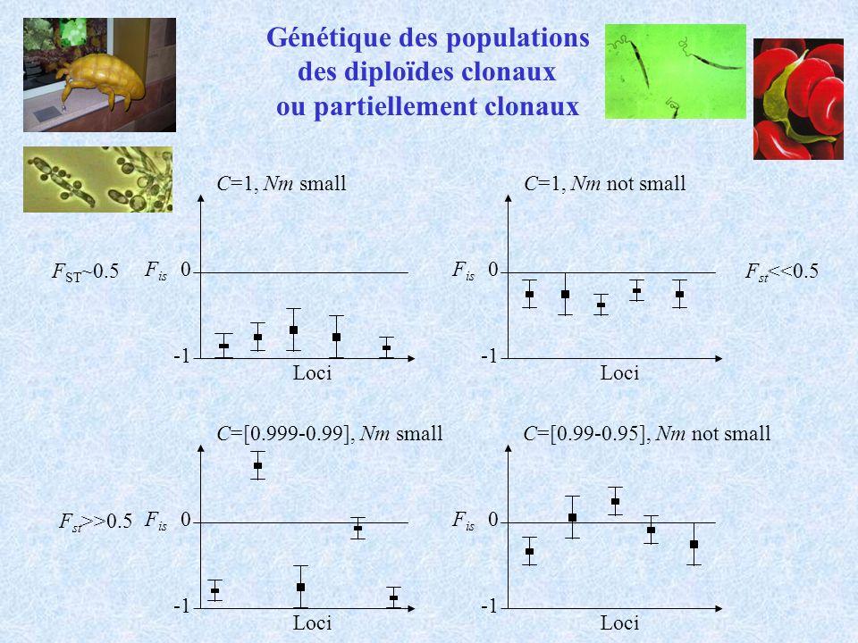 Génétique des populations ou partiellement clonaux