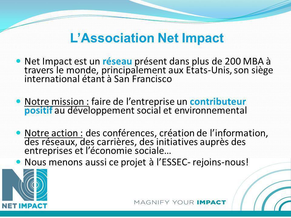 L'Association Net Impact