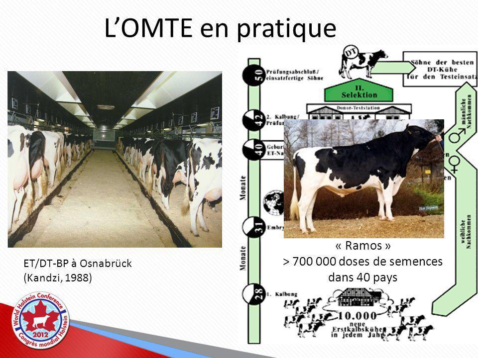 L'OMTE en pratique « Ramos » > 700 000 doses de semences