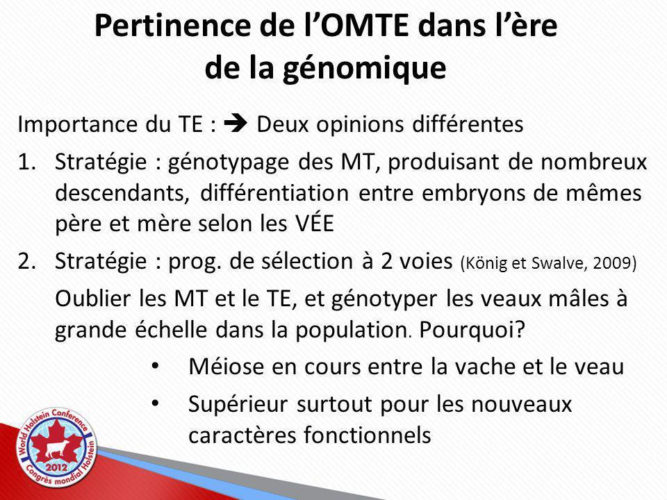 Pertinence de l'OMTE dans l'ère de la génomique