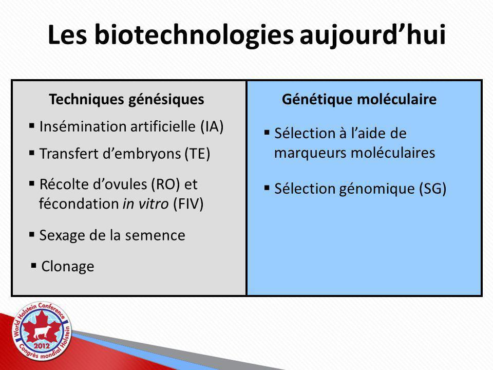 Les biotechnologies aujourd'hui