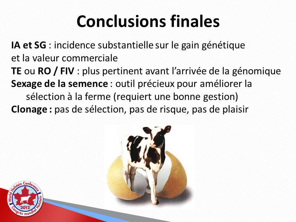 Conclusions finales IA et SG : incidence substantielle sur le gain génétique. et la valeur commerciale.
