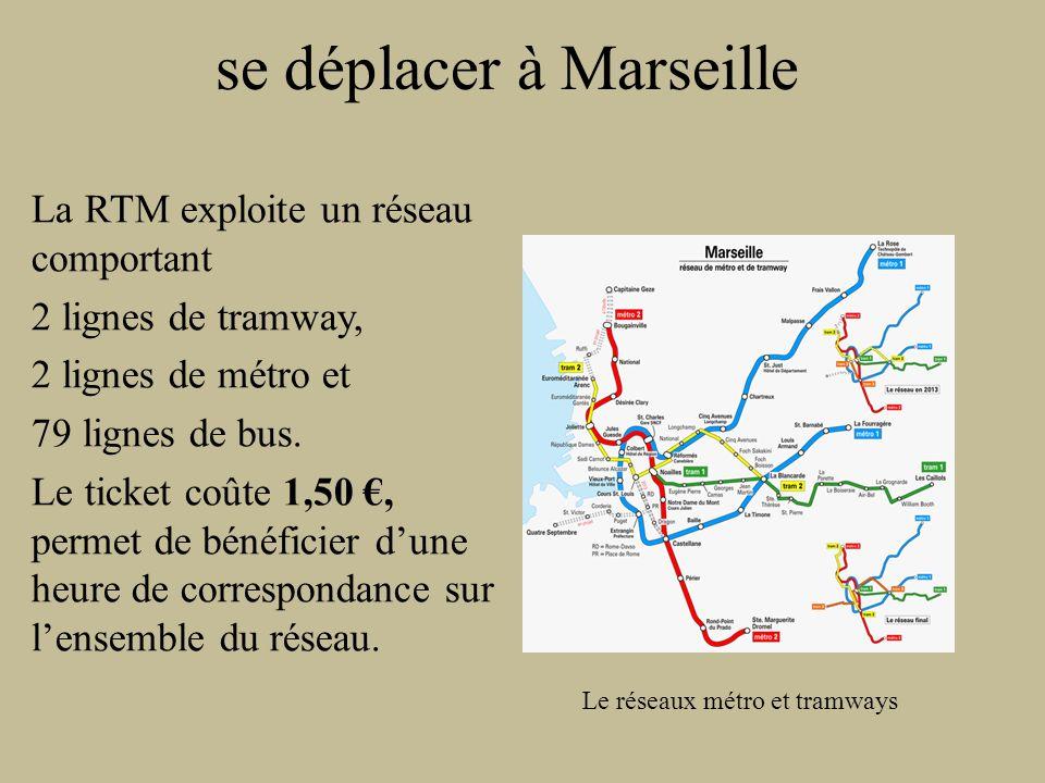 se déplacer à Marseille