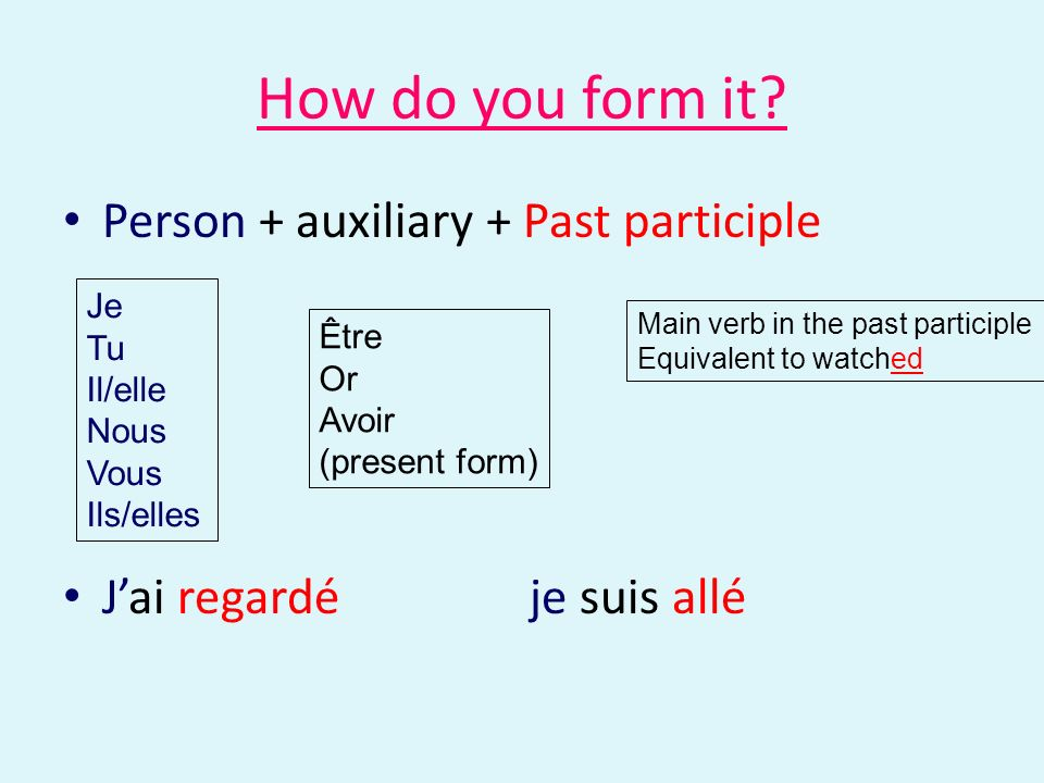 How do you form it Person + auxiliary + Past participle