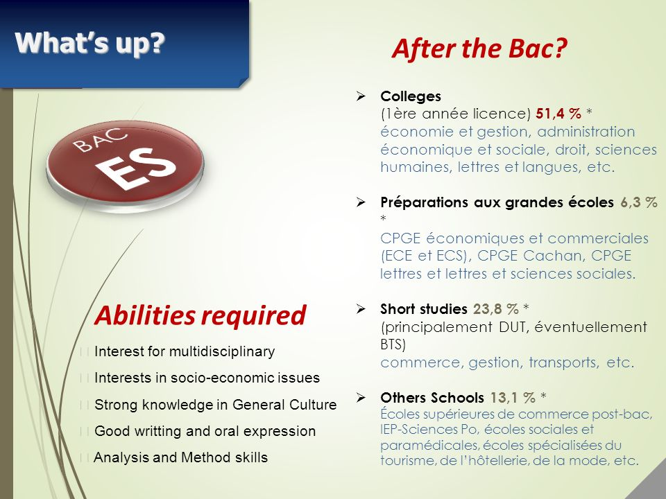 After the Bac BAC ES Abilities required What's up