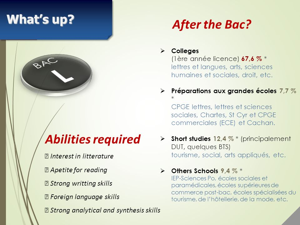 After the Bac BAC L Abilities required What's up