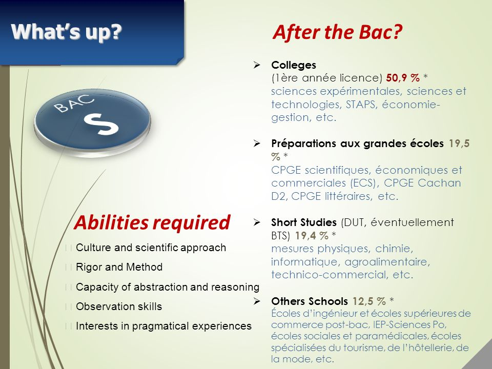 After the Bac BAC S Abilities required What's up
