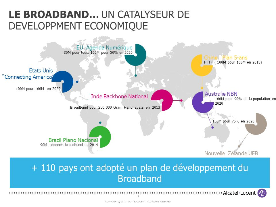 LE BROADBAND… UN CATALYSEUR DE DEVELOPPMENT ECONOMIQUE