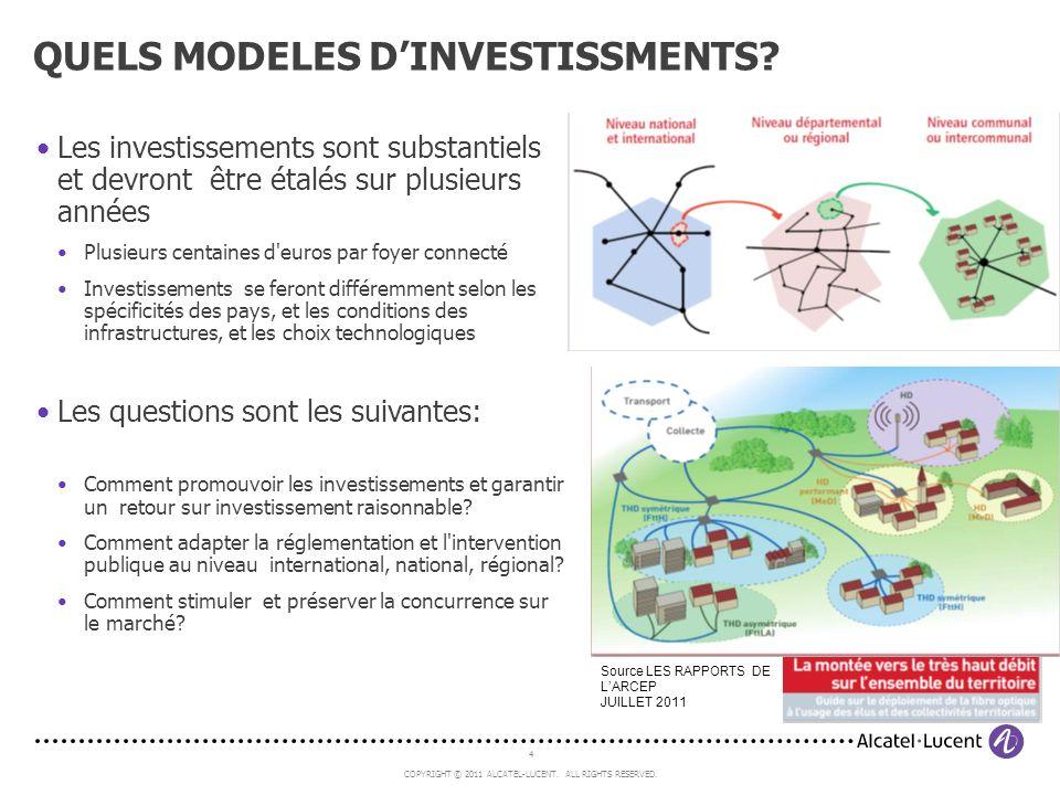 QUELS MODELES D'INVESTISSMENTS