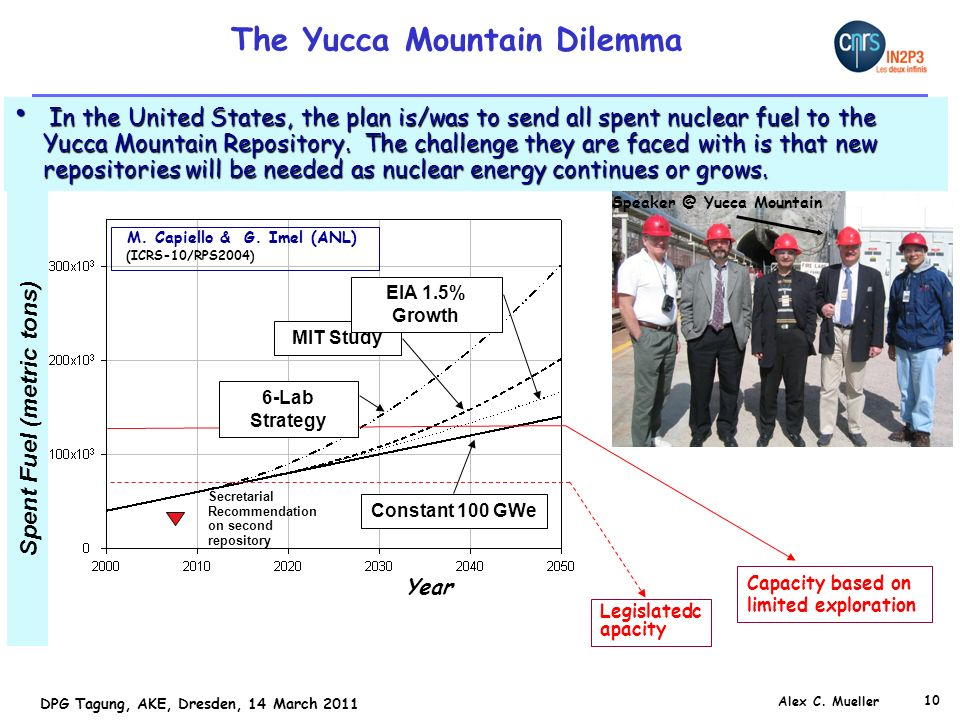 The Yucca Mountain Dilemma