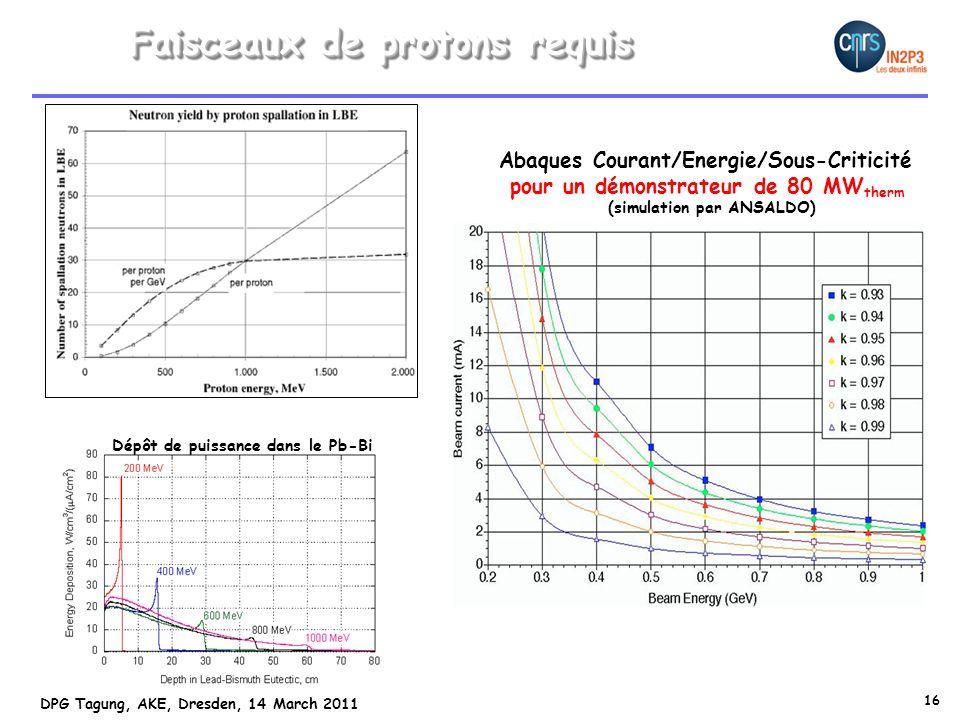 Faisceaux de protons requis