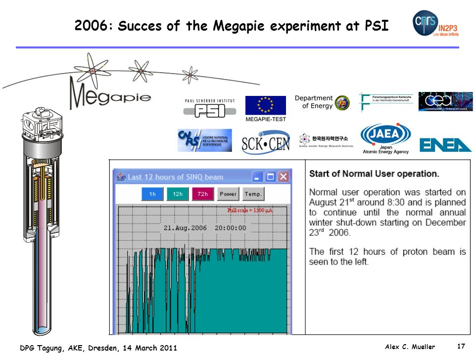 2006: Succes of the Megapie experiment at PSI
