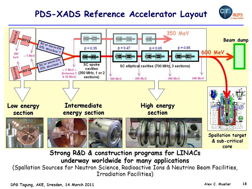 PDS-XADS Reference Accelerator Layout
