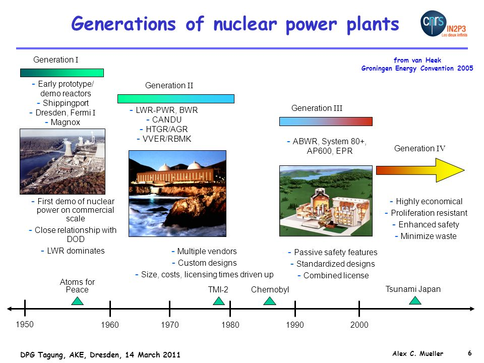 Generations of nuclear power plants