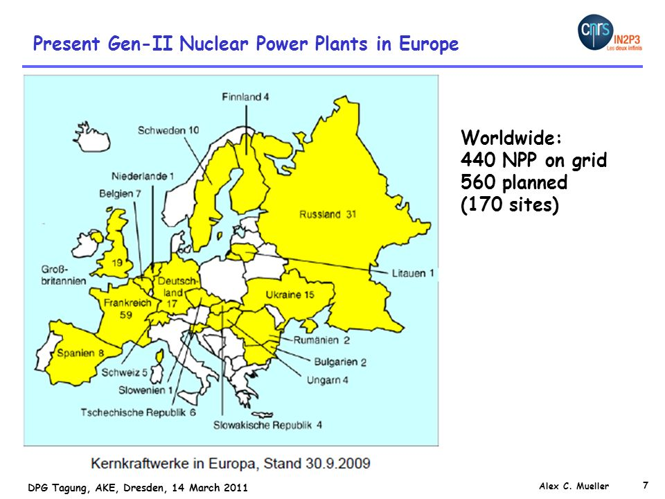Present Gen-II Nuclear Power Plants in Europe