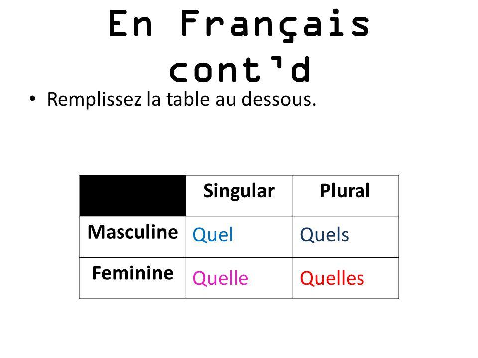En Français cont'd Remplissez la table au dessous. Singular Plural