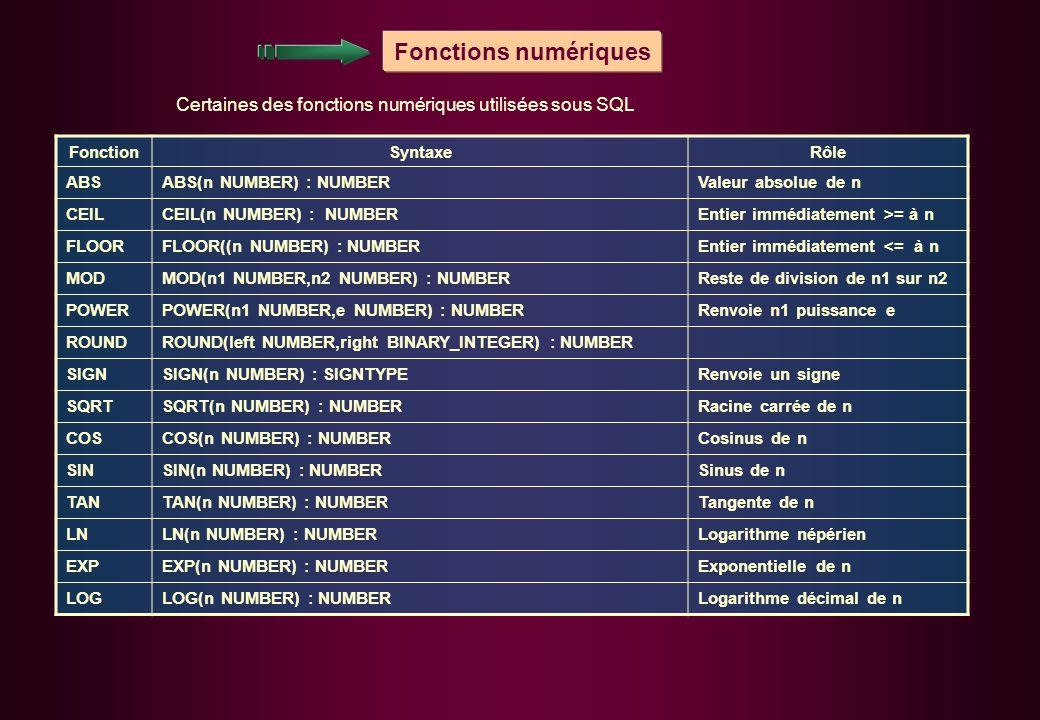 Fonctions numériques Certaines des fonctions numériques utilisées sous SQL. Fonction. Syntaxe. Rôle.