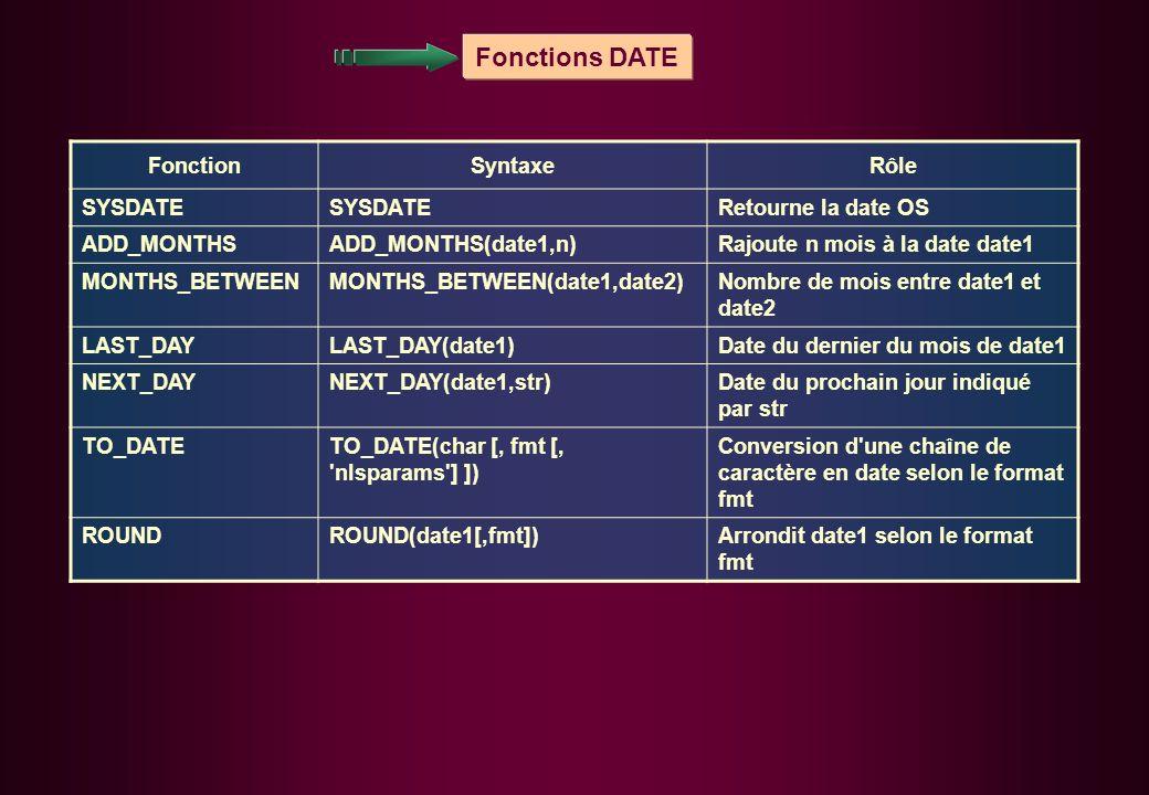 Fonctions DATE Fonction Syntaxe Rôle SYSDATE Retourne la date OS
