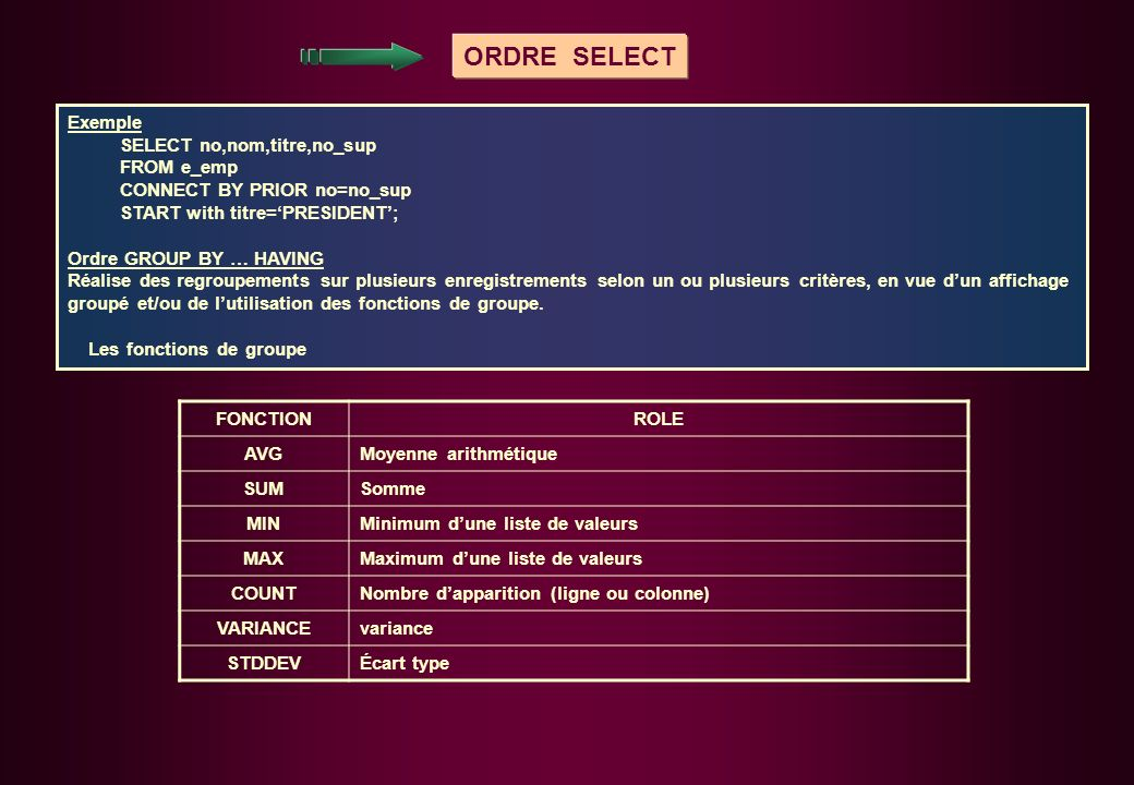 ORDRE SELECT Exemple SELECT no,nom,titre,no_sup FROM e_emp