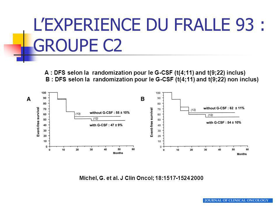 L'EXPERIENCE DU FRALLE 93 : GROUPE C2