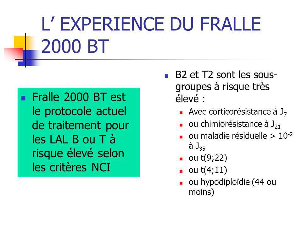 L' EXPERIENCE DU FRALLE 2000 BT