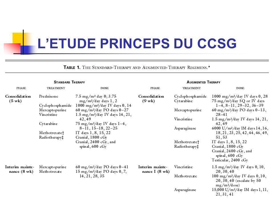 L'ETUDE PRINCEPS DU CCSG