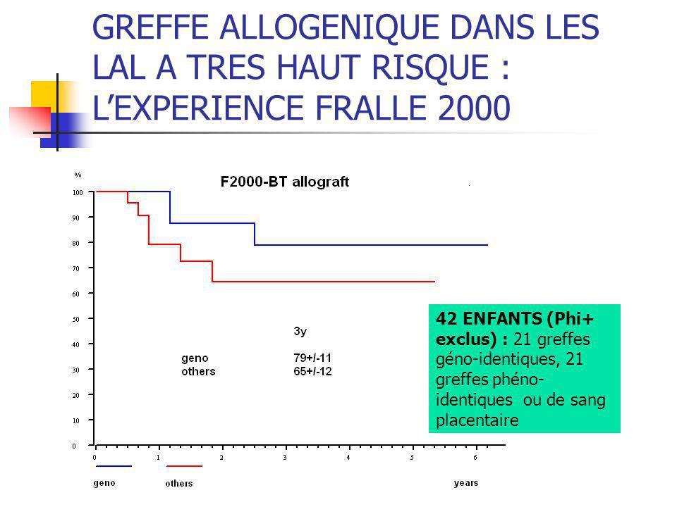 GREFFE ALLOGENIQUE DANS LES LAL A TRES HAUT RISQUE : L'EXPERIENCE FRALLE 2000