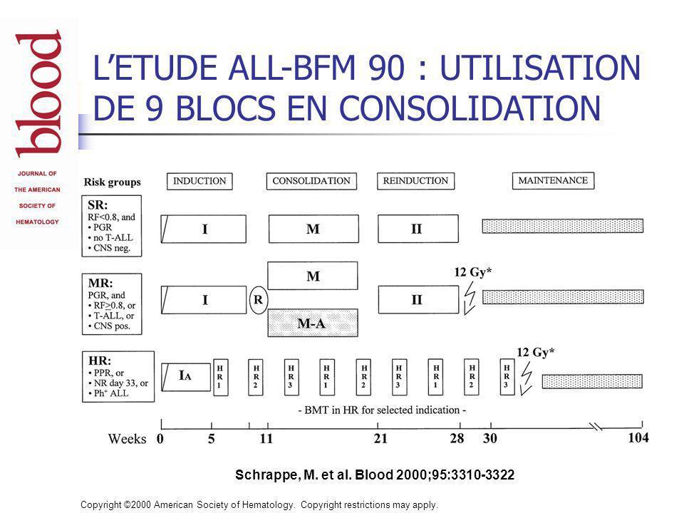 Schrappe, M. et al. Blood 2000;95:3310-3322