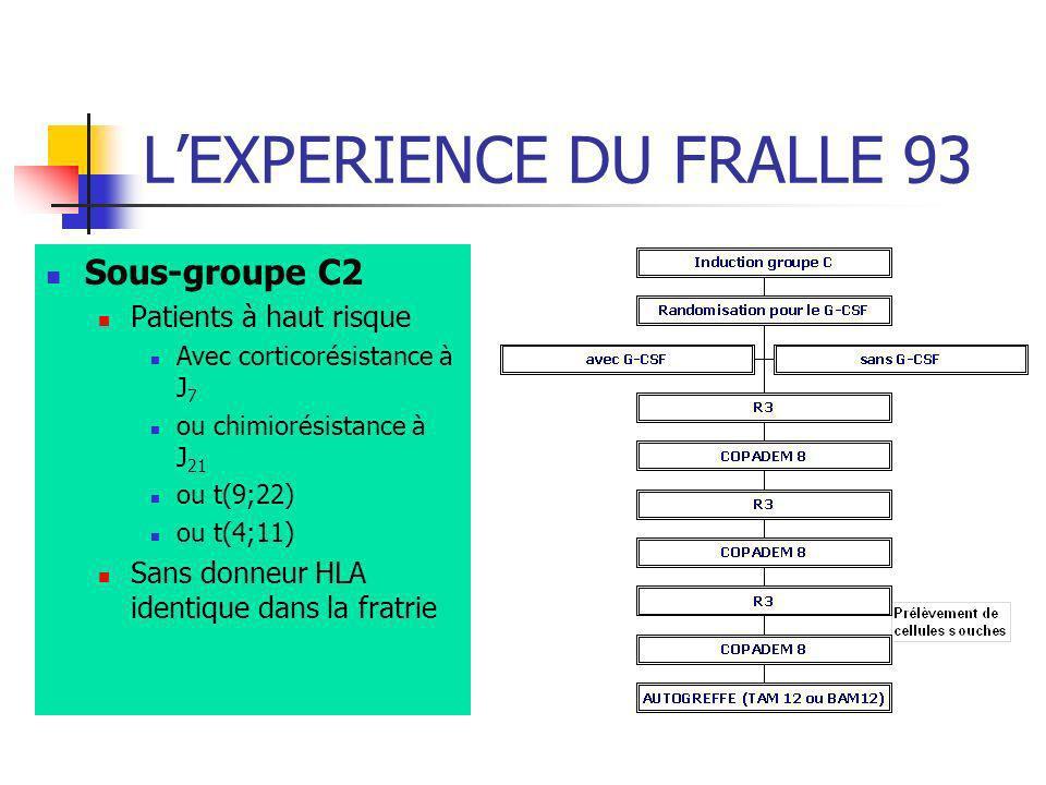 L'EXPERIENCE DU FRALLE 93