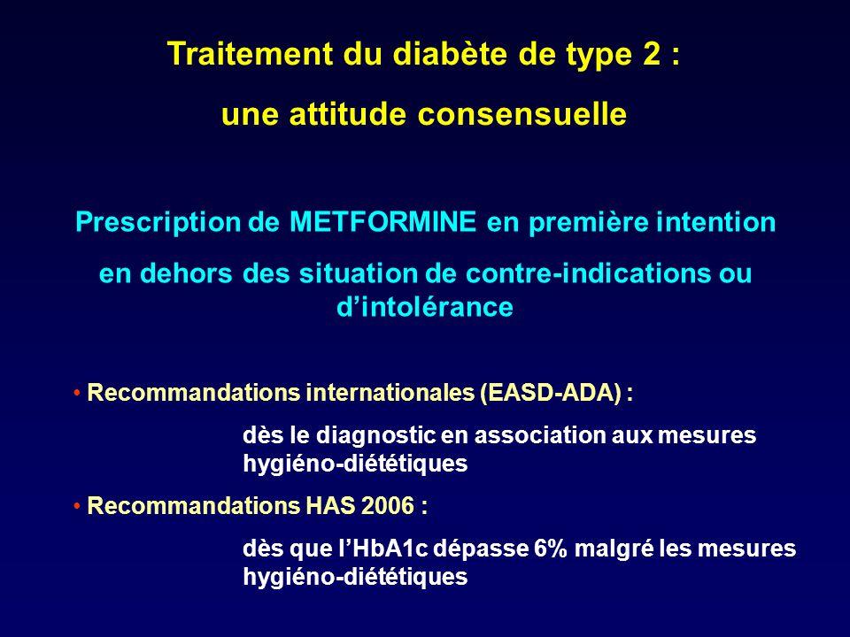 Traitement du diabète de type 2 : une attitude consensuelle