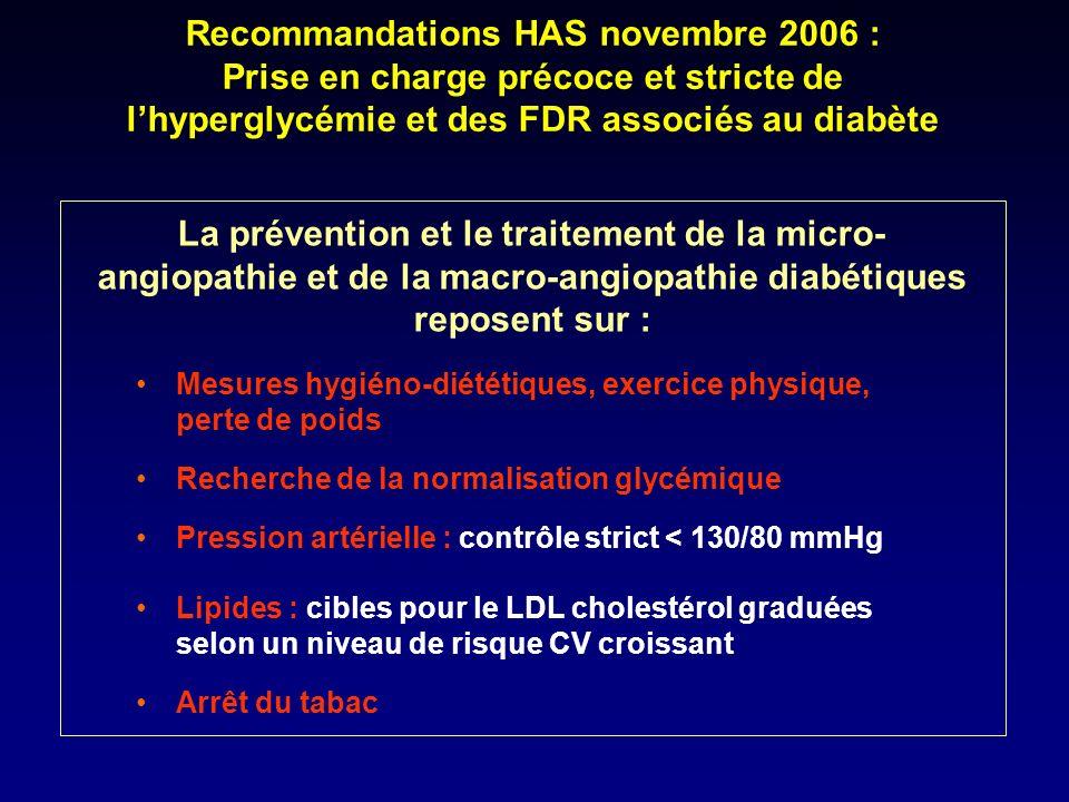 Recommandations HAS novembre 2006 :