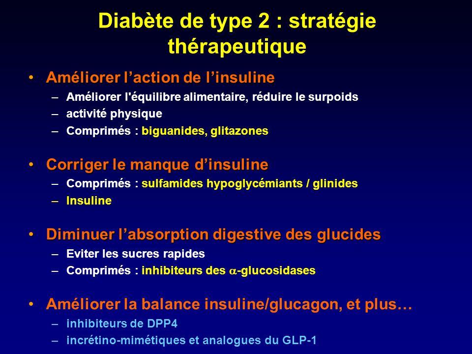 Diabète de type 2 : stratégie thérapeutique