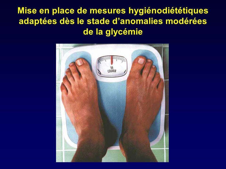 Mise en place de mesures hygiénodiététiques adaptées dès le stade d'anomalies modérées de la glycémie